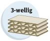 3-wellig
