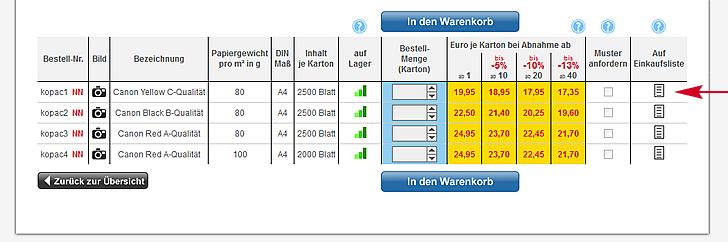 Einkaufslisten auf Produktdetailseite